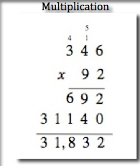 multiplying by 3 worksheets